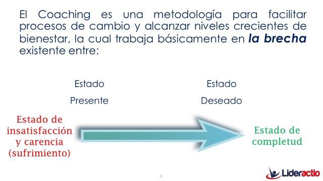 Coaching - Contenido 4