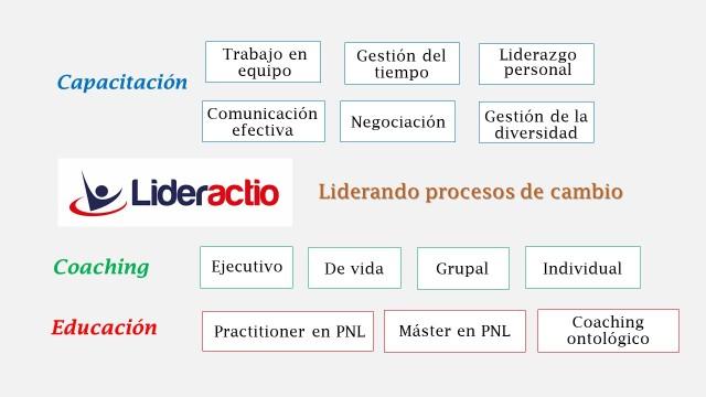 Pag web 2019 - Portada FB lideractio